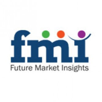 Business Analytics BPO Services Market Global Industry Analysis, Trends and Forecast, 2017-2027