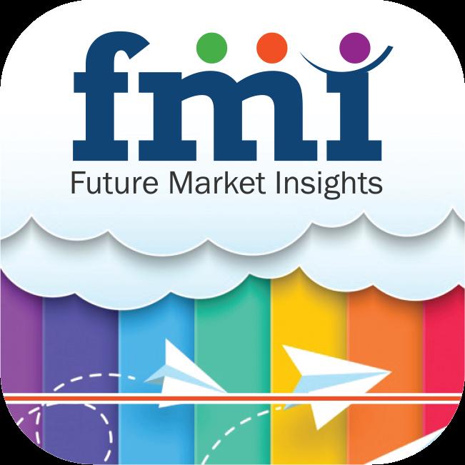 Endoscope Leak Detection Device Market : Key Players, Growth, Analysis, 2017 – 2027